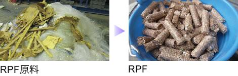 RPF製造設備